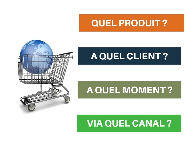 Marketing analytique - data driven - les questions à se poser